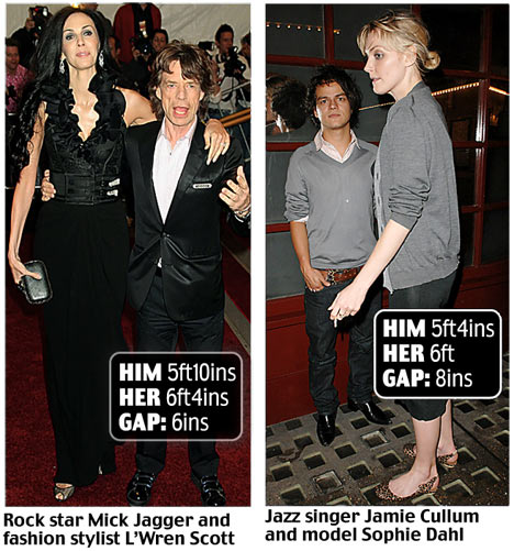 Tall Women and Short Men